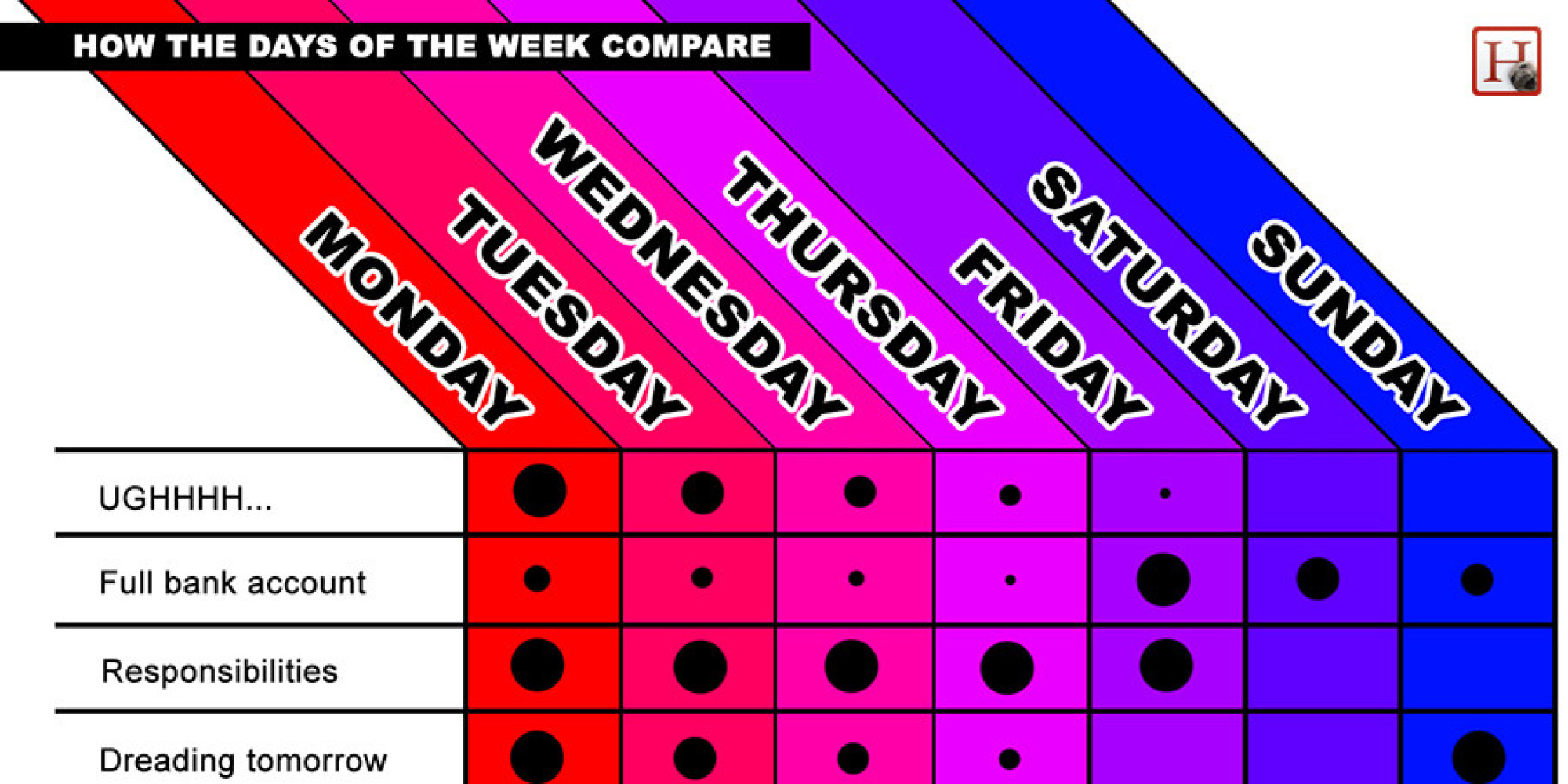 This Days Of The Week Chart Will Help You Remember How