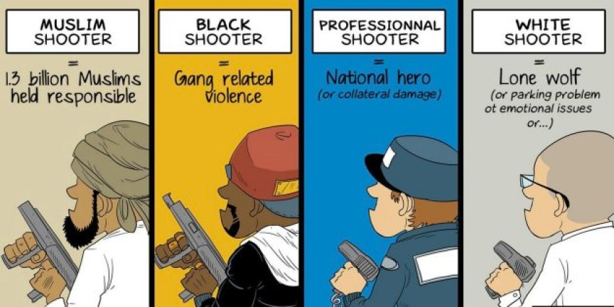 Comparing Shooters by Race - Muslim Shooter/Black Shooter/Professional Shooter/White Shooter