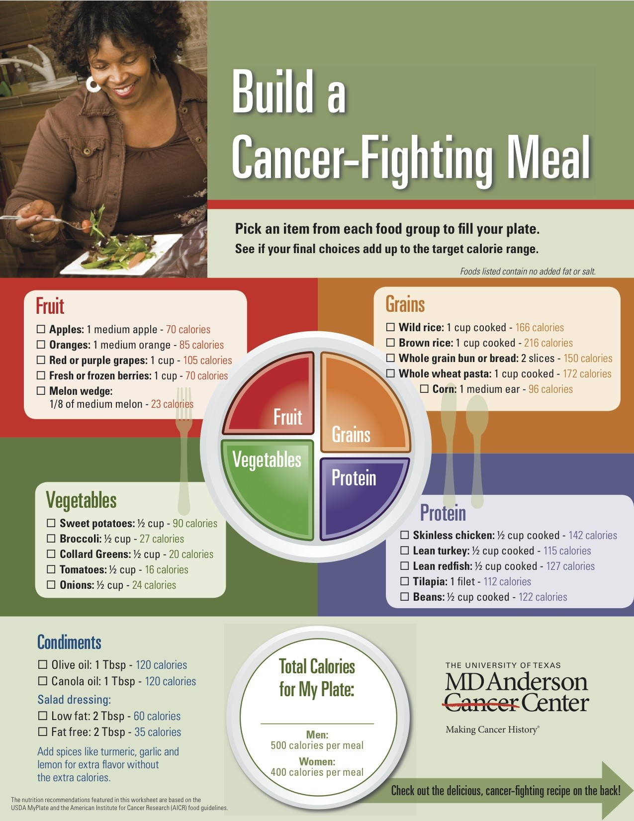 Cancer Fighting Meal Plans Aim To Curb Disparities Among