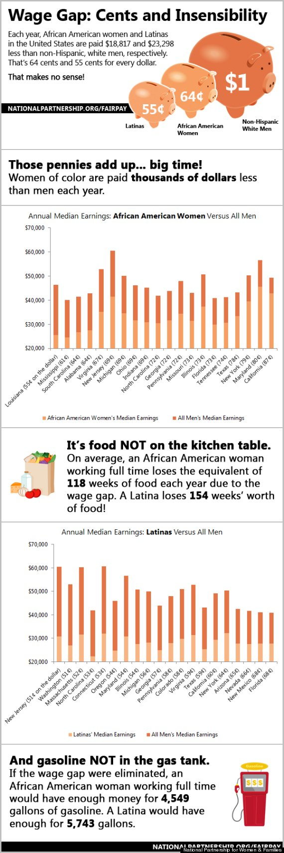 wage gap black women