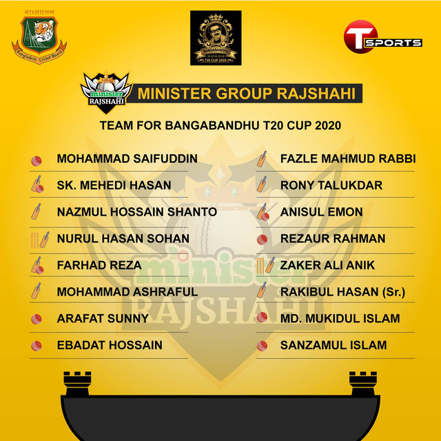 Minister-Group-Rajshahi