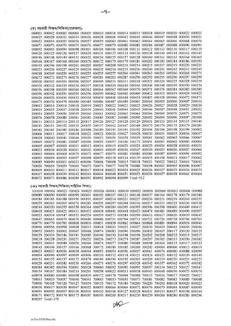 BPSC-Govt-High-School-Assistant-Teacher-Result-2019-page-007