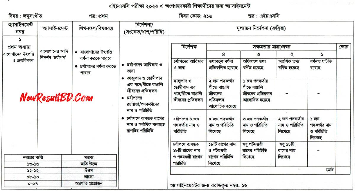 HSC Laghu Sangeet Assignment Answer 2021 PDF Download 1