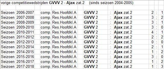 zat-2-10-GVVV-2-uit