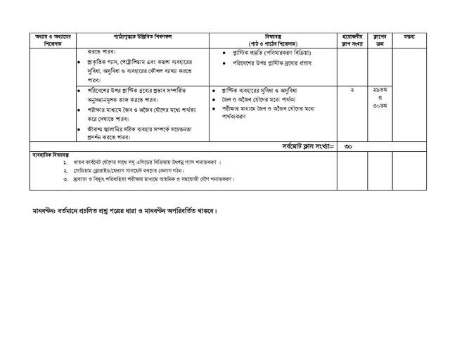 SSC-Chemistry-2021-page-006