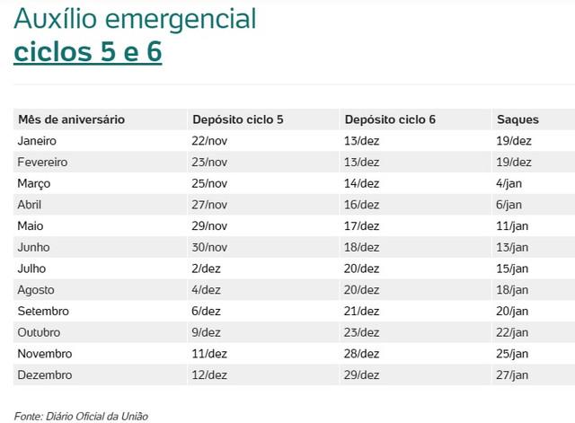 tabela-aux-lio-emergencial
