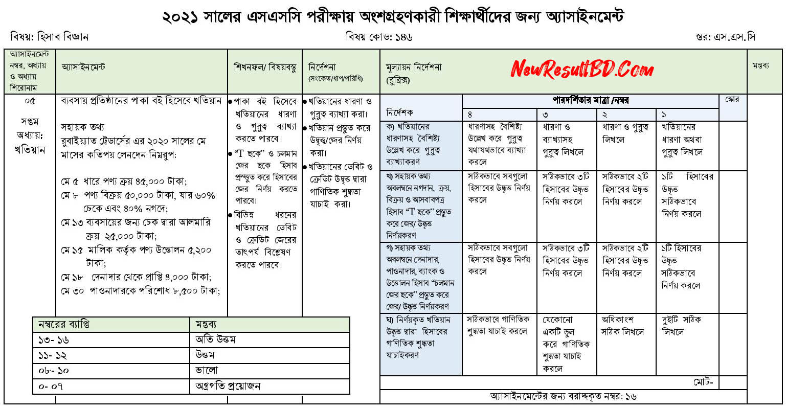 SSC-Accounting-8th-Week-Assignment-2021