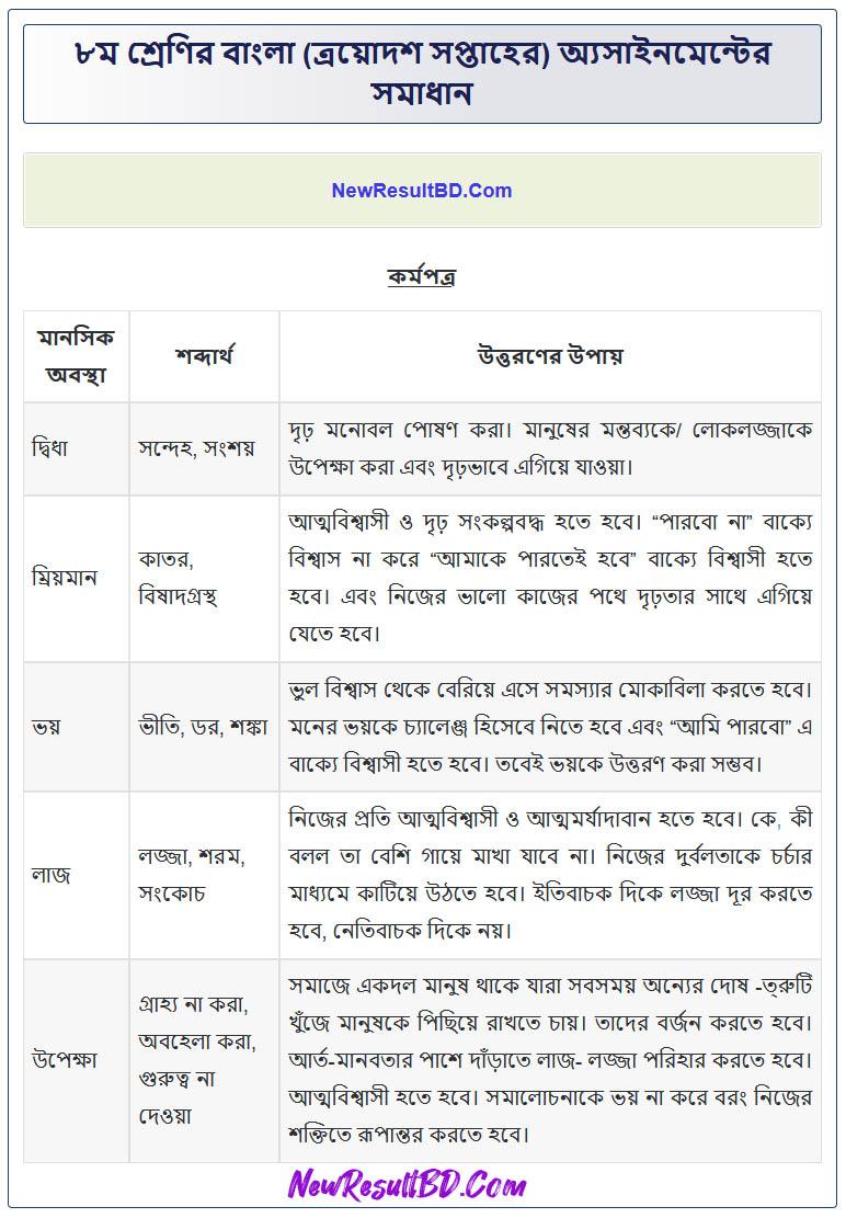Class-8-Bangla-13th-Week-Assignment-2021-Answer