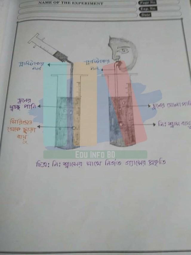 ssc biology practical