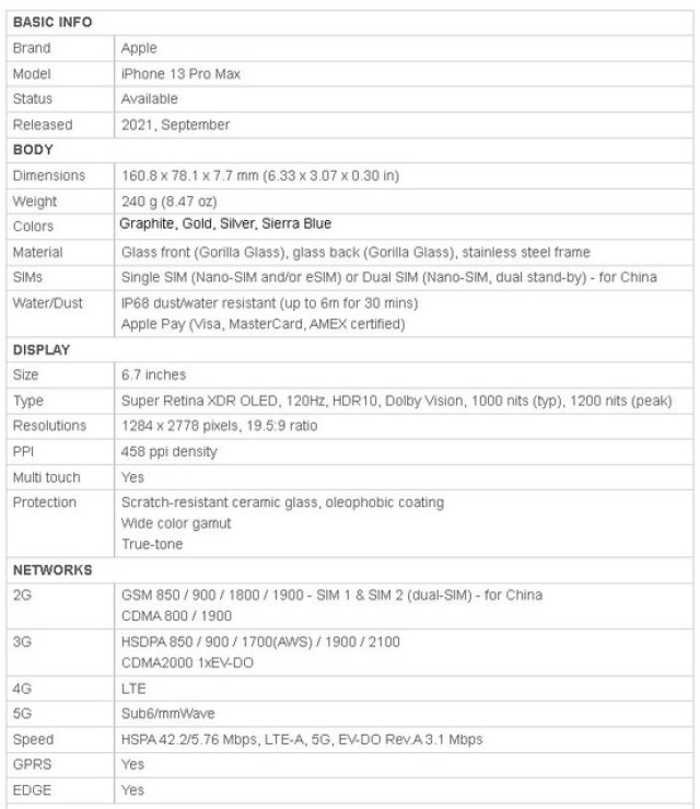 Apple iPhone 13 Pro Max Specifications