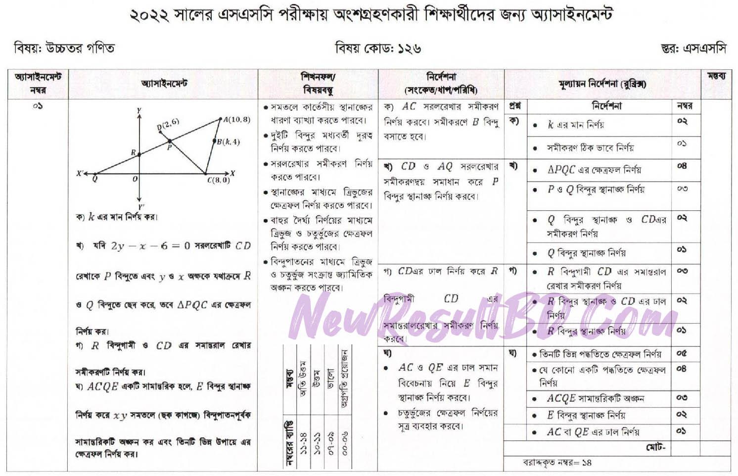 SSC-Higher-Math-7th-Week-Assignment