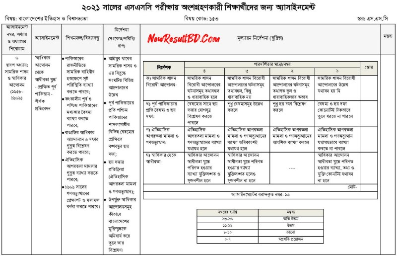 SSC-History-8th-Week-Assignment-2021