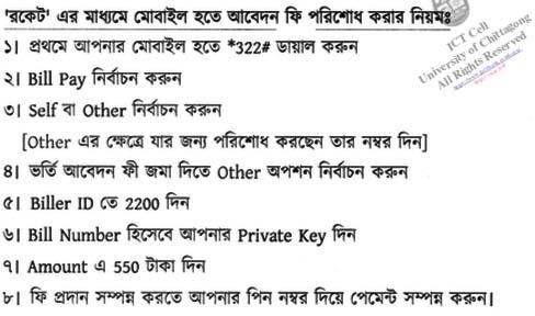 Chittagong University Admission Circular 2020-21 2