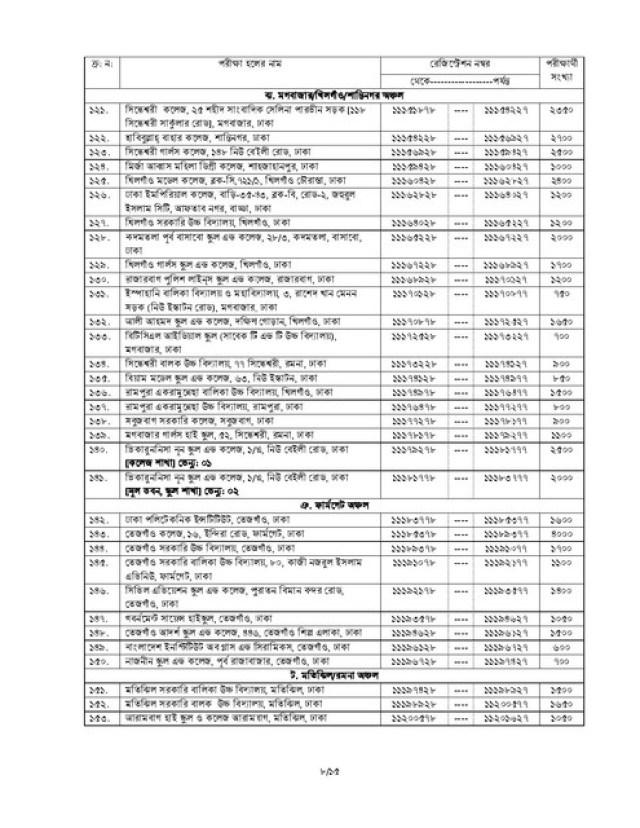 41th BCS Admit Card 2021