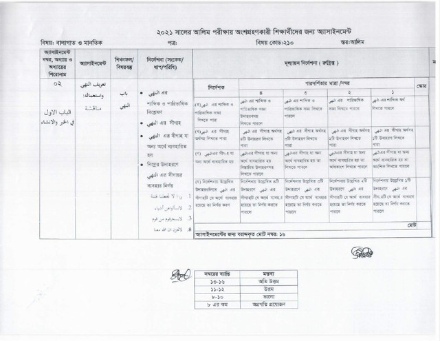 Alim Assignment Answer 2021 pdf Download 16