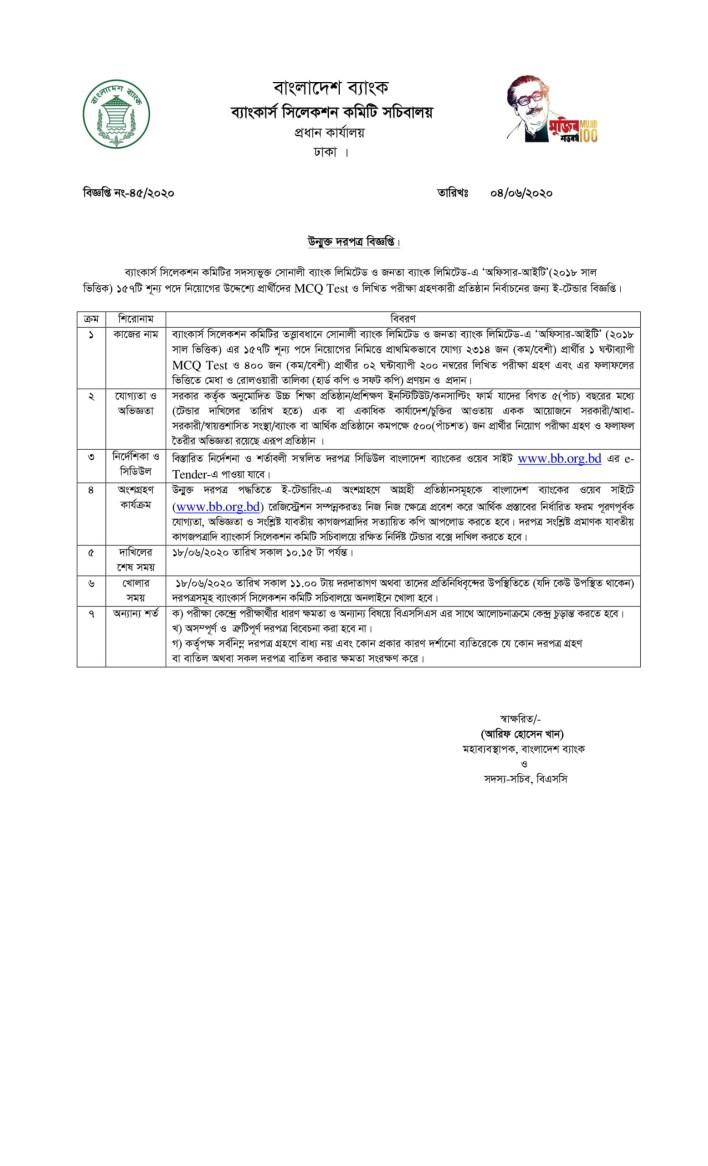 Sonali-and-Janata-Bank-Tender-Notice-2020-PDF-1-scaled