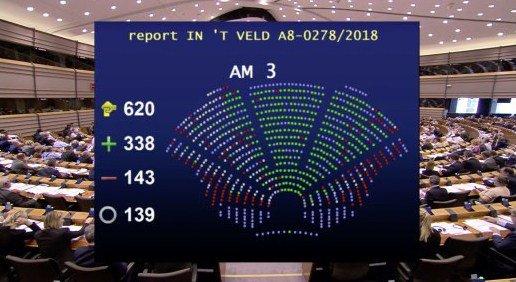 El Producto Paneuropeo de Pensiones se acaba de aprobar en el Parlamento Europeo gracias al apoyo de PSOE, PP y Ciudadanos