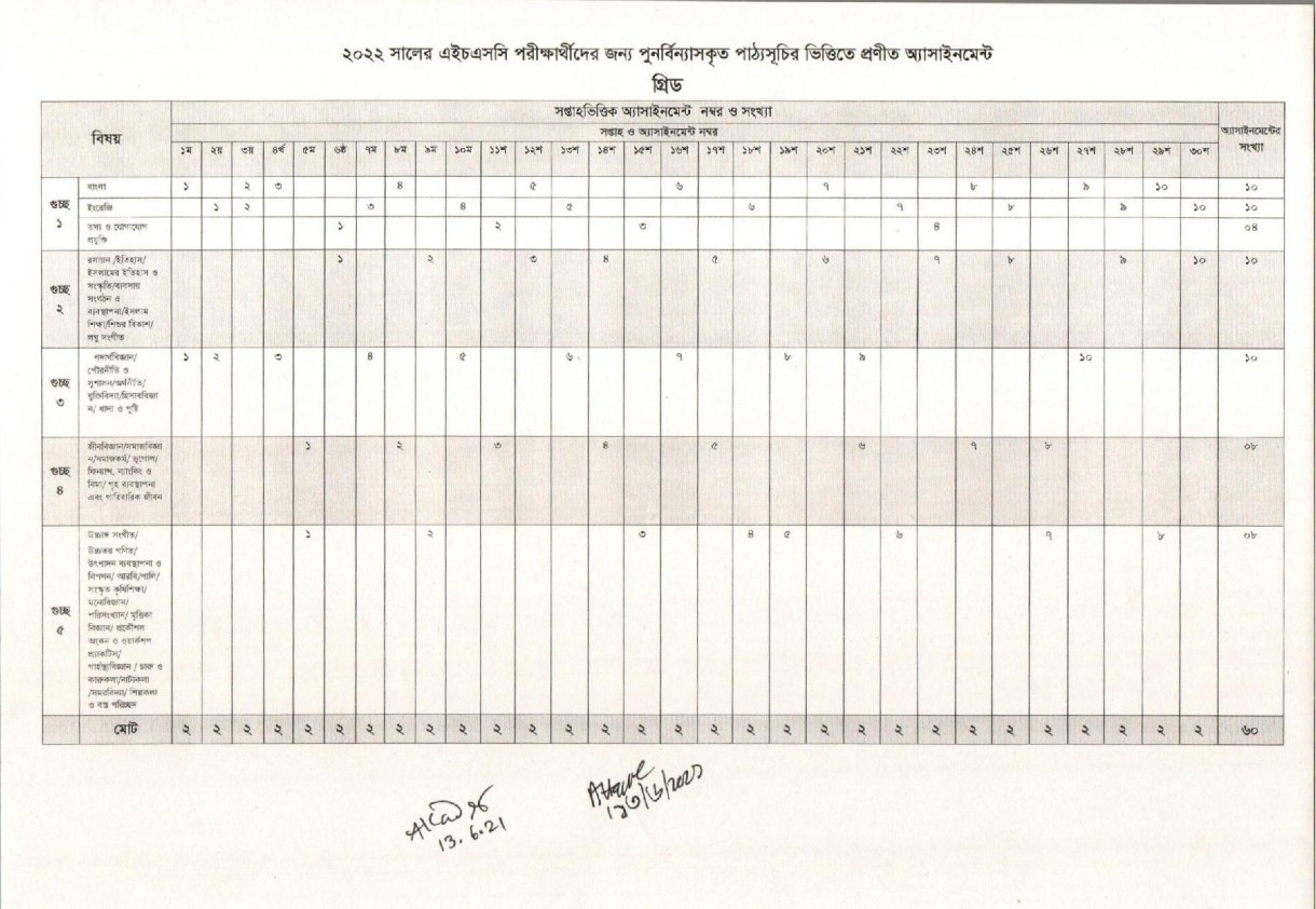 Grid-Asignment-6-Subjects-1-page-001