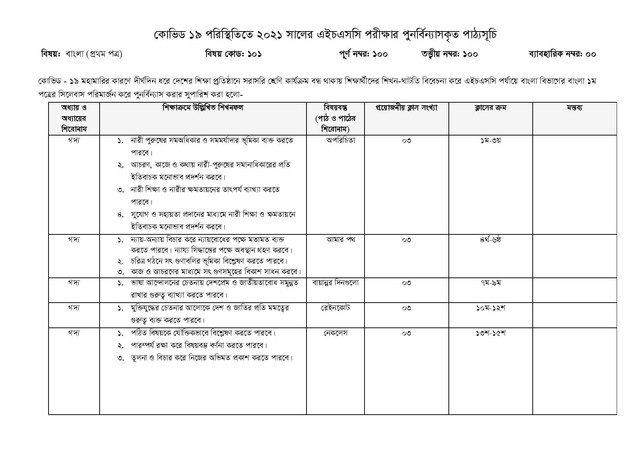 Bangla-HSC-page-002
