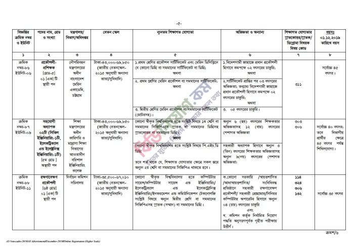 Online-Regi-Higher-Scale-December-2019-Copy-Copy-5