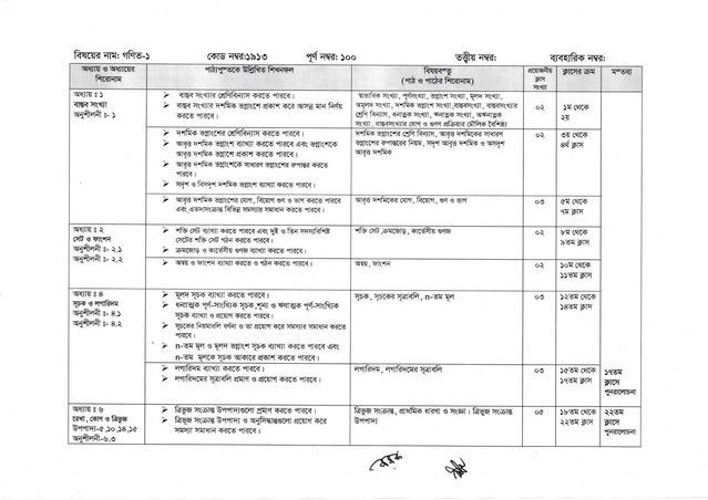 SSC Vocational Mathematics Assignment Answer 2021 pdf download