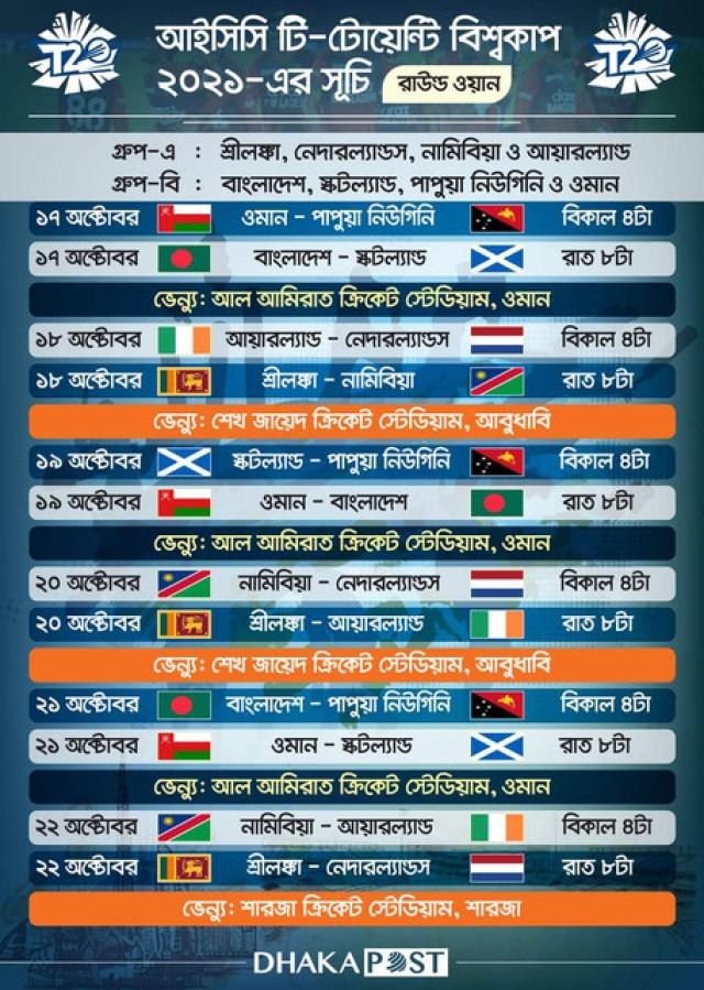 ICC Mens T20 Schedue 2021