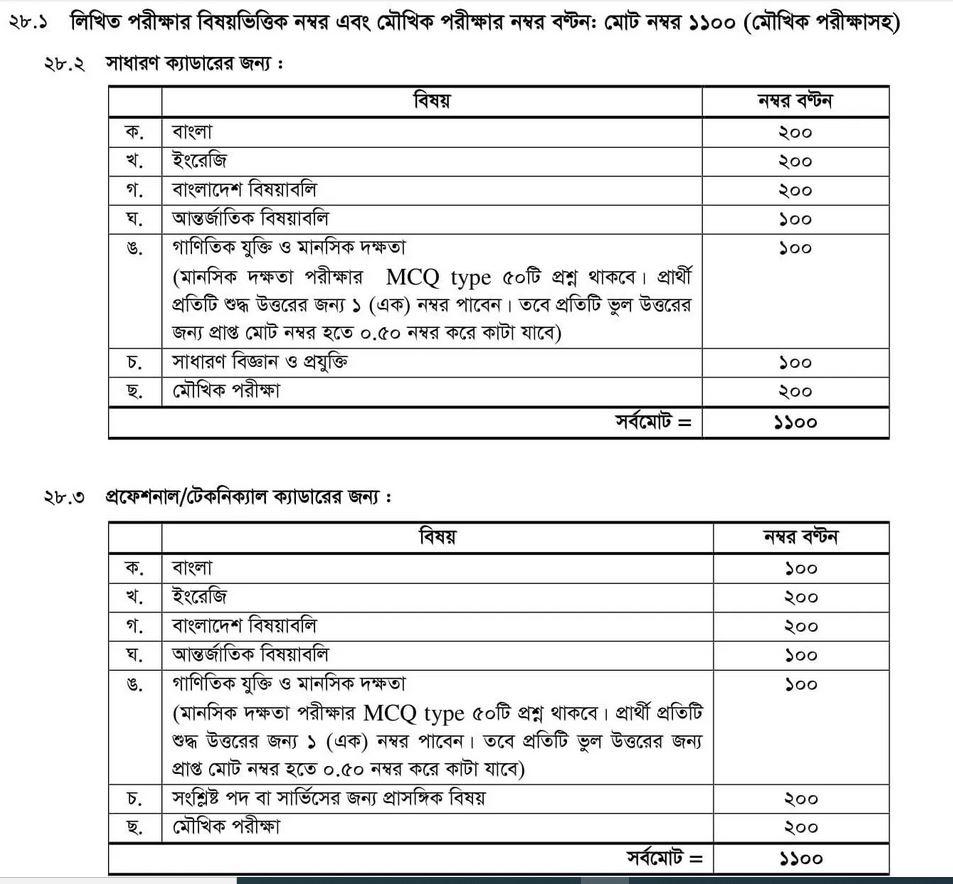 41st BCS Exam Date 2020