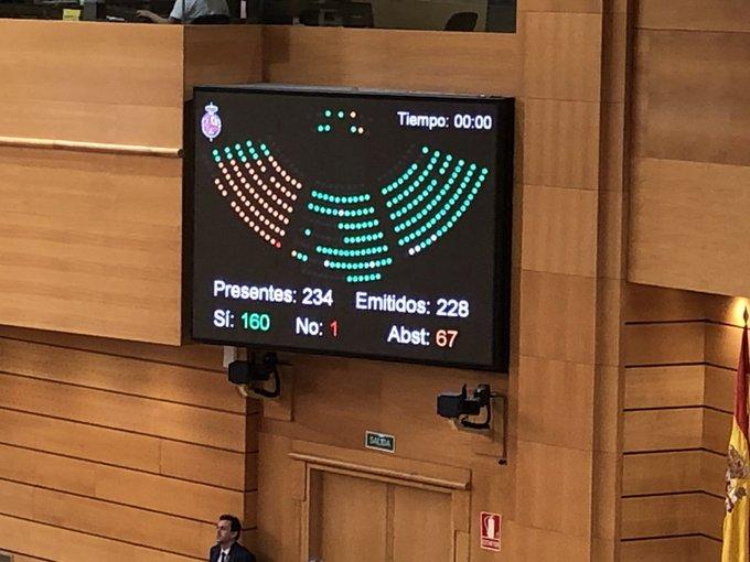Vox se niega en el Senado a condenar el franquismo y rendir homenaje a las víctimas. El Partido Popular se abstiene