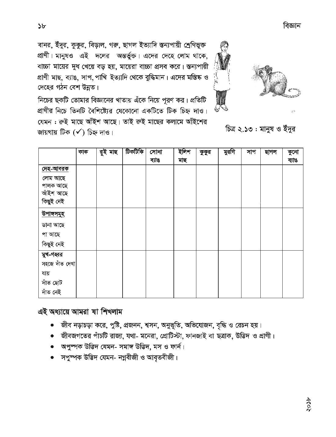 Secondary-2018-class-6-Science-PDF-BV-Web-page-023