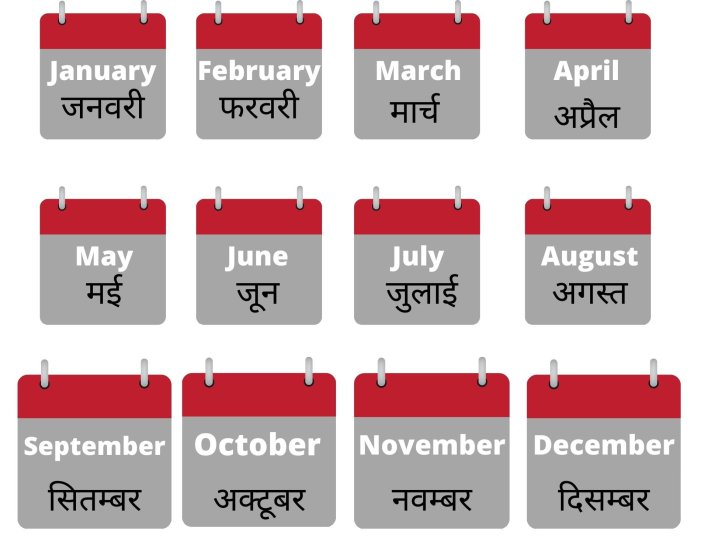 Month Names in Hindi and English with a Chart