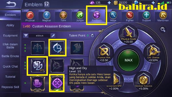 Item Gear Emblem dan talent serta spell  yang cocok untuk Gero Granger