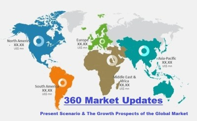 Global Halal Food Market 2020 Size & Business Planning, Boost Growth, Demand by 2023 - Adify Media News