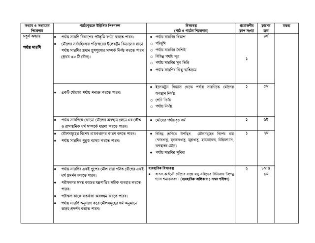 SSC-Chemistry-2021-page-003
