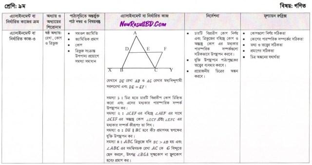 11th Week Class 9 Math Assignment