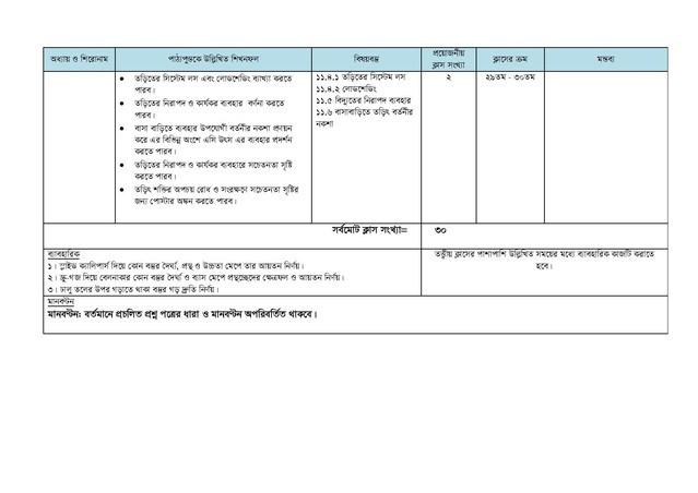 SSC-Physics-2021-page-005