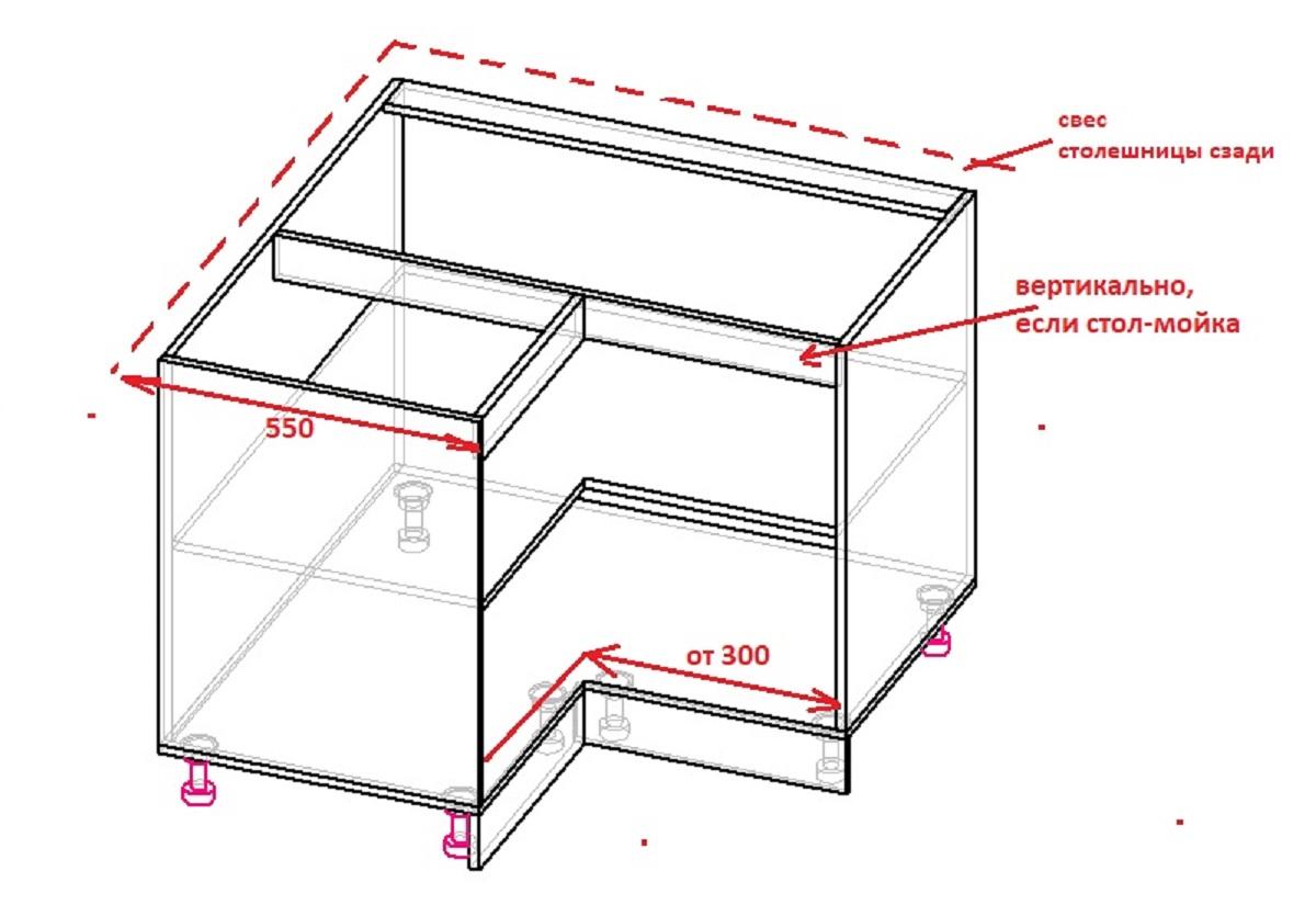 Размер углового шкафа