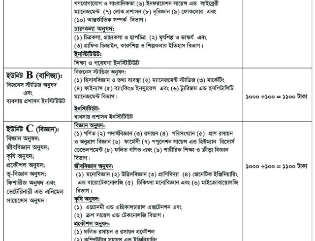 Rajshahi University Admission Circular 2020-2021