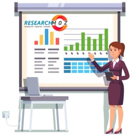 Marketing Analytics Tools Market Research Report