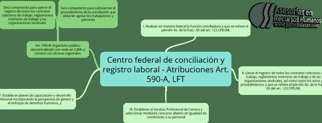 #ReformaLaboral2019