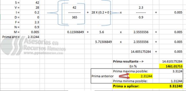 calculo manual rt