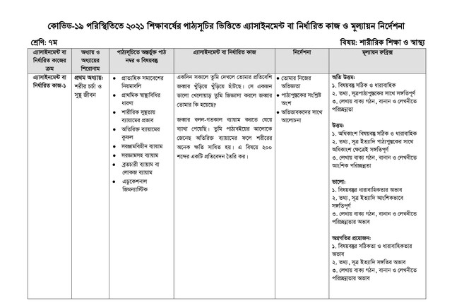 Class 7 Physical education and health Assignment Answer 2021 PDF Download