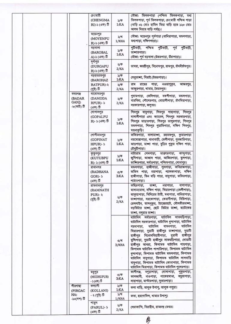 Rangpur-Family-Planning-Job-Circular-3
