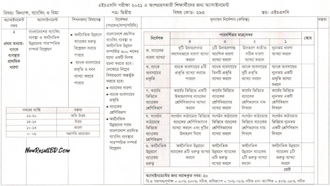 HSC-Finance-Banking-and-Insurance-3rd-Week-Assignment-2021