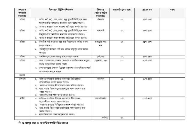 Bangla-HSC-page-003