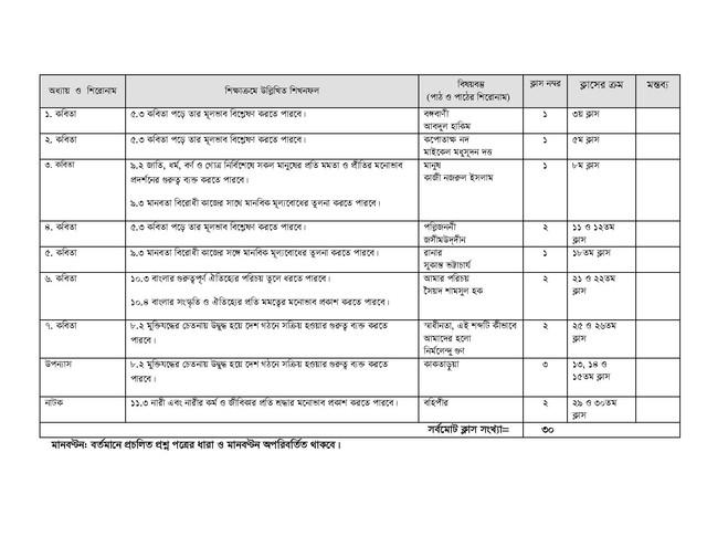 SSC-Bangla-1st-Paper-2021-page-003