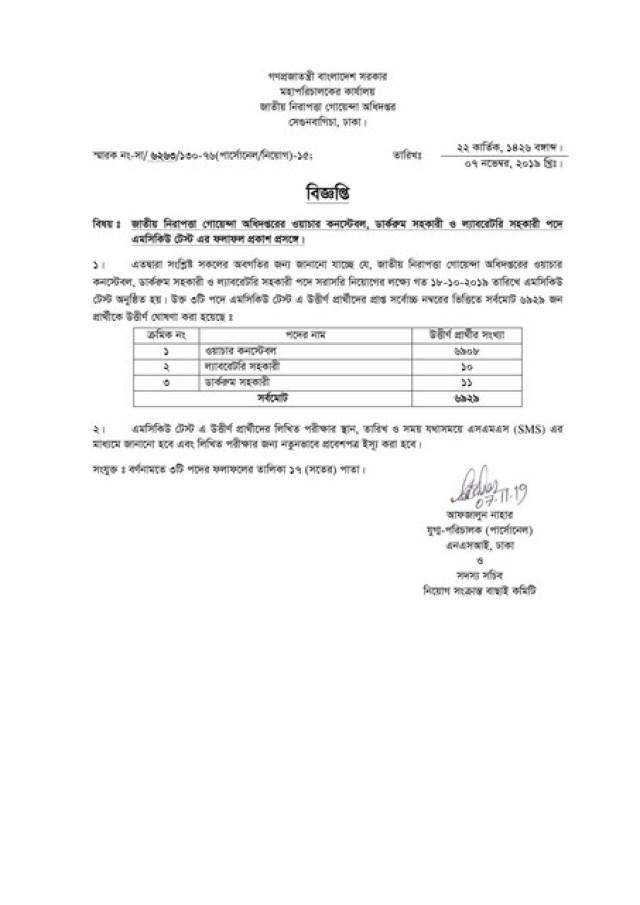 NSI Watcher Constable Exam Result 2019