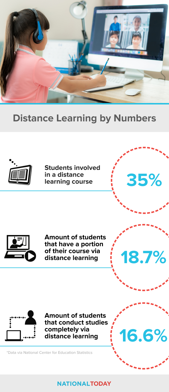 world-distance-learning-day-v1-2