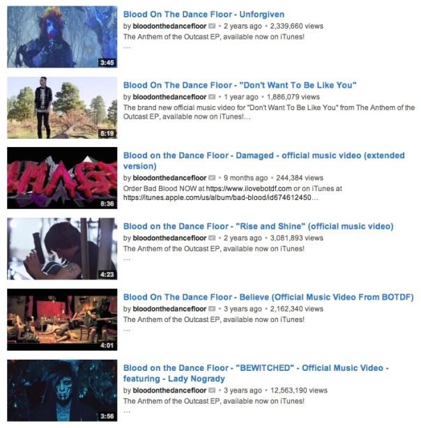 botdf videos