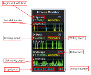 Drives Monitor náhled pro download