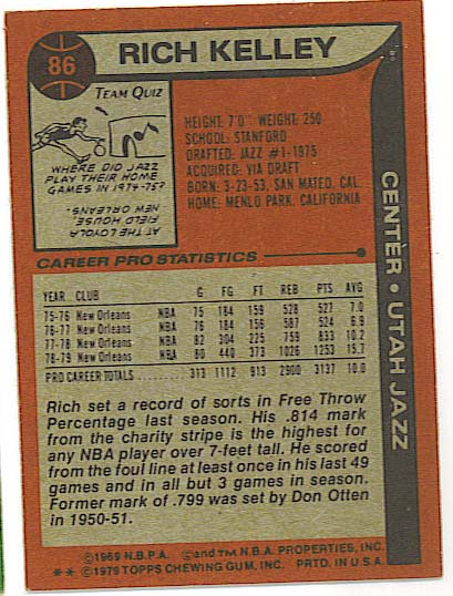 Rich Kelley - 1979-80 Topps basketball